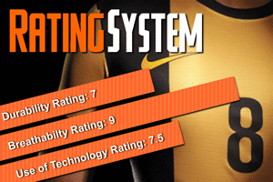 Uniforms-Rating-System